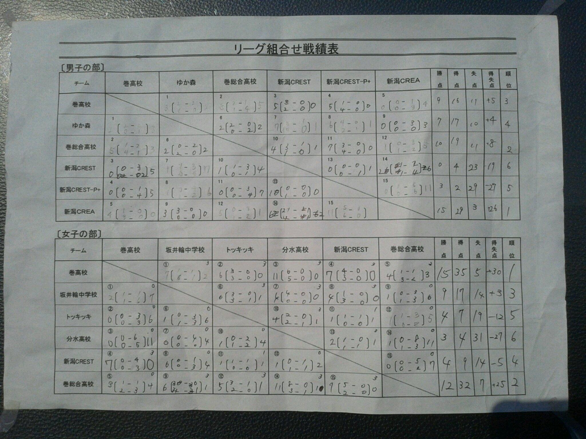 新潟市民6人制ホッケー大会