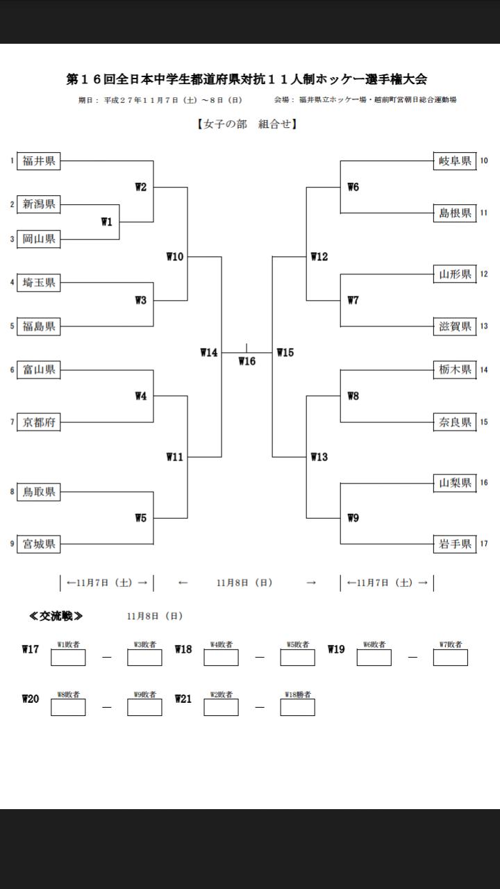 中学 全日本都道府県対抗11人制大会 組合せ