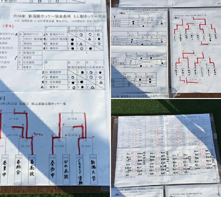 協会長杯6人制ホッケー大会 結果