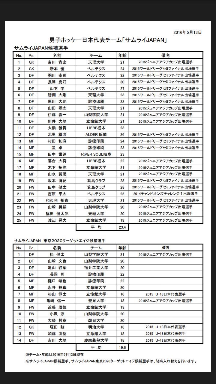 亀山紅葉選手 サムライJAPAN東京2020ターゲットエイジ候補選手に