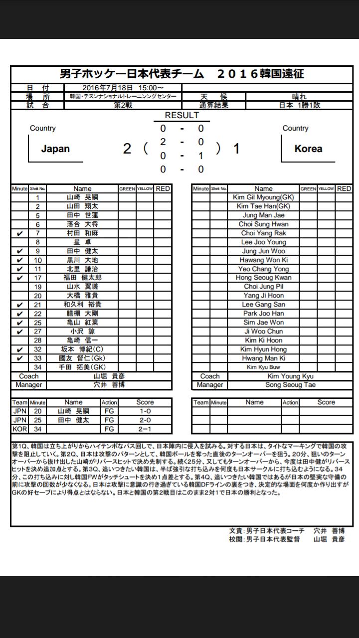 日本代表 韓国遠征に亀山紅葉選手