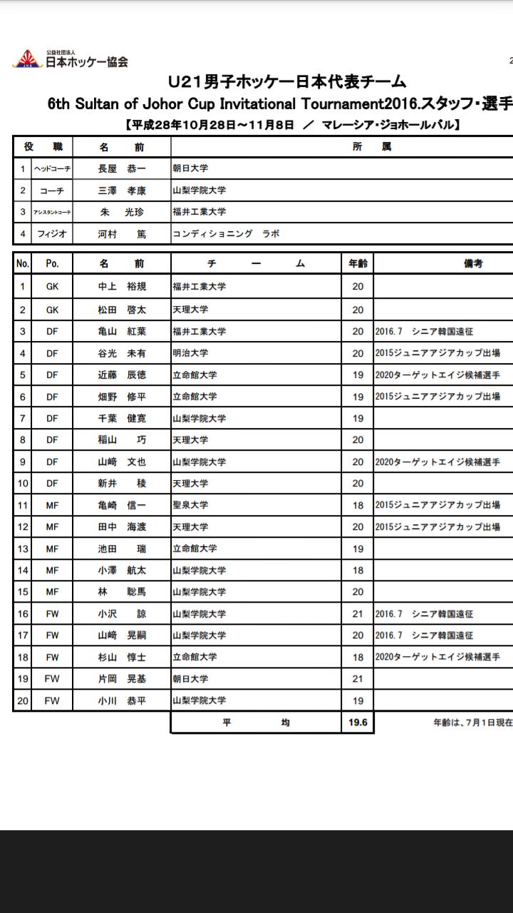 U21 男子日本代表「男子ジュニア第6回 スルタンジョホールカップ トーナメント」選手団に亀山紅葉