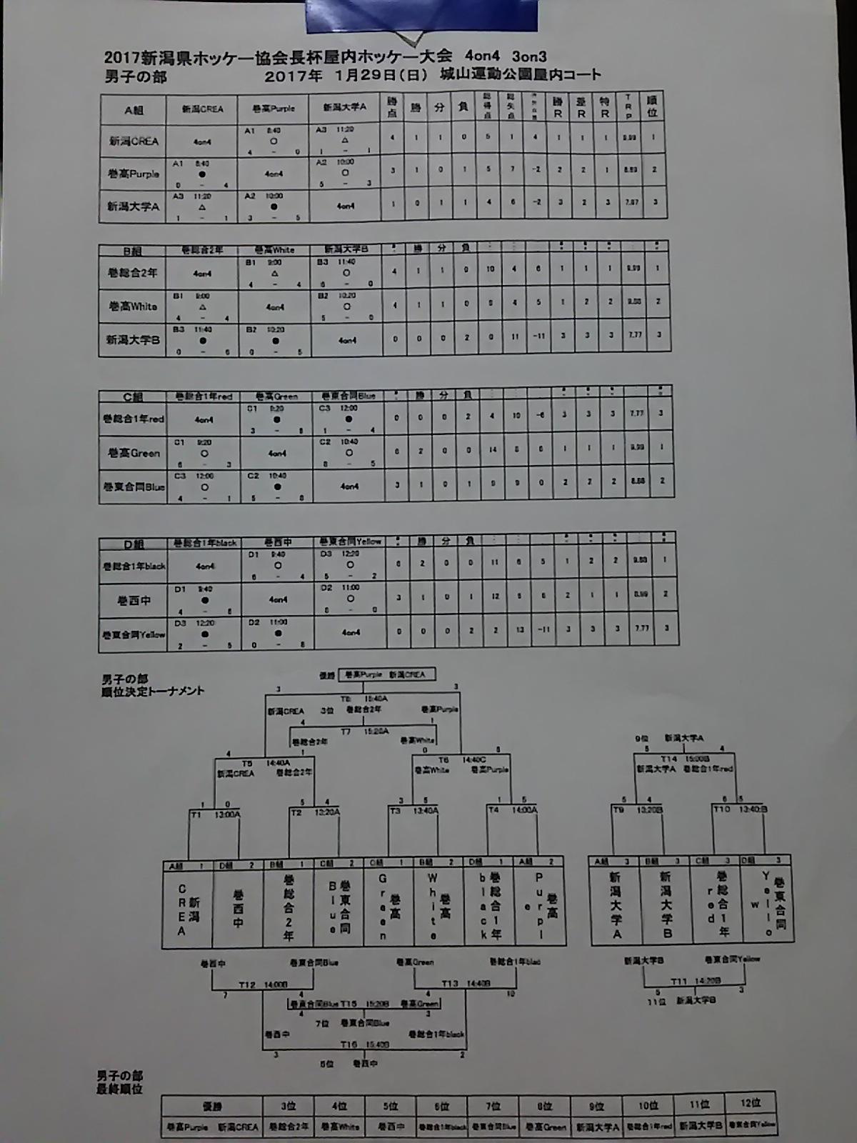 屋内ホッケー大会4on4 男子