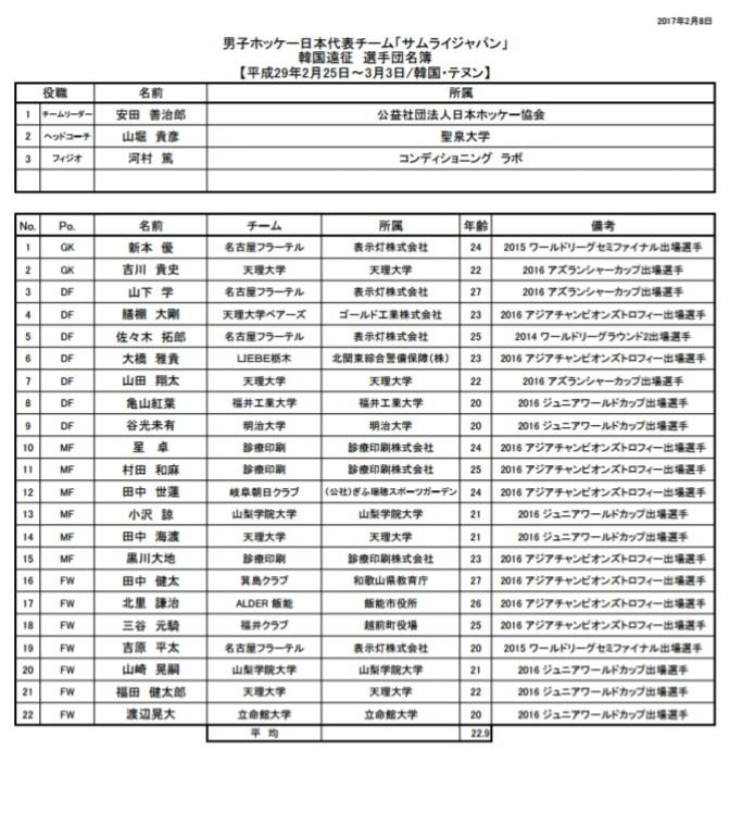 サムライジャパン韓国遠征メンバーに亀山紅葉選手