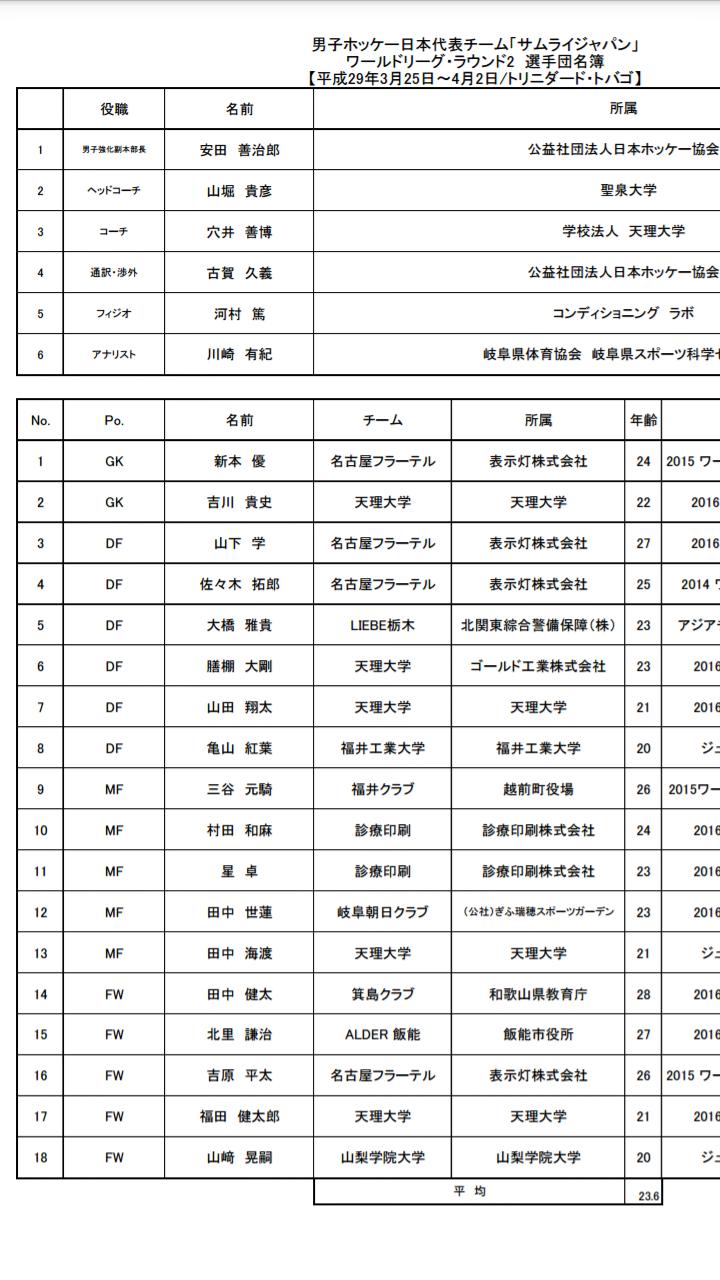ワールドリーグ ラウンド2 日本代表「サムライジャパン」に亀山選手