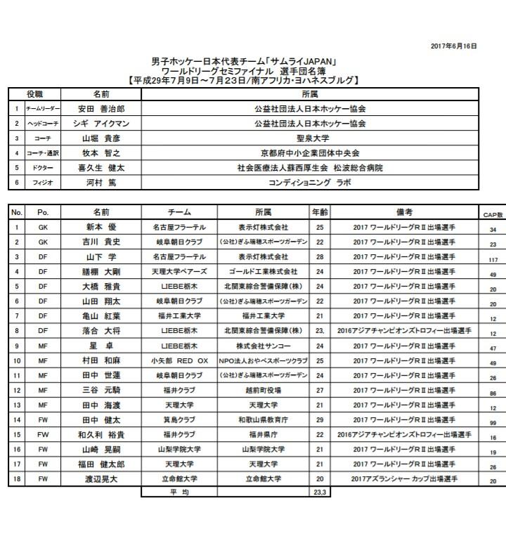 ホッケー日本代表に 亀山紅葉選手