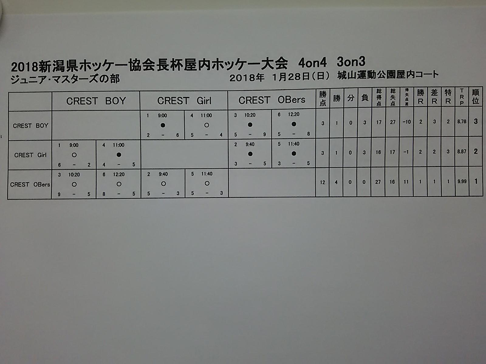 屋内ホッケー大会 3on3