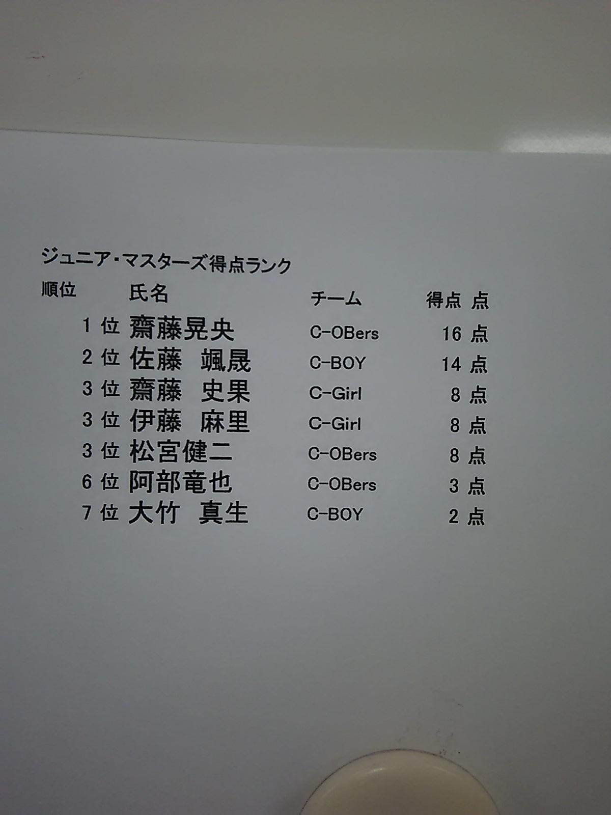 屋内ホッケー大会 その4